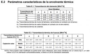 Exigencias de aislamiento térmico del CTE