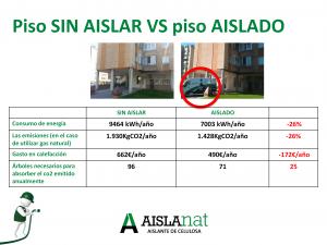 Presentación de AISLANAT, Celulosa Insuflada