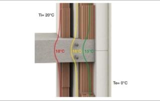 Cuaderno técnico de MAPEI sobre Sistemas de Aislamiento Térmico por el Exterior (SATE)
